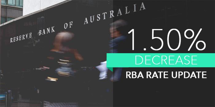 RBA rate update